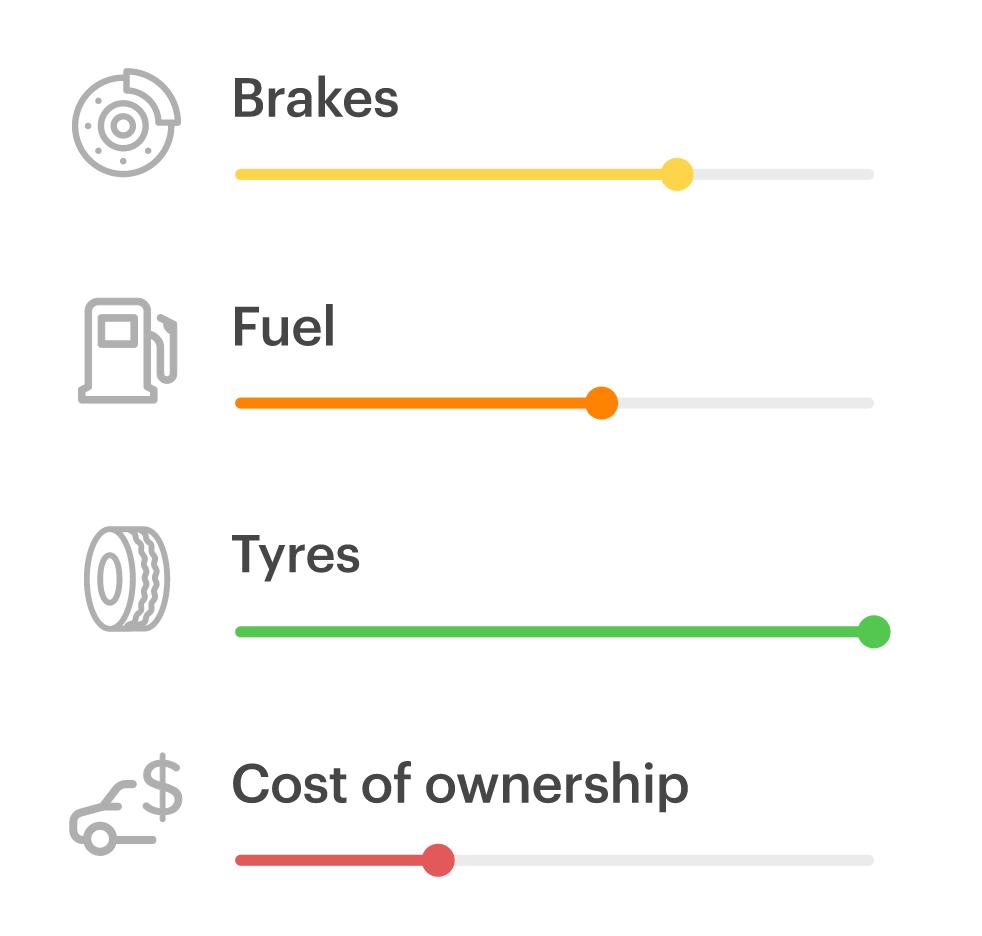 eco driving telematics