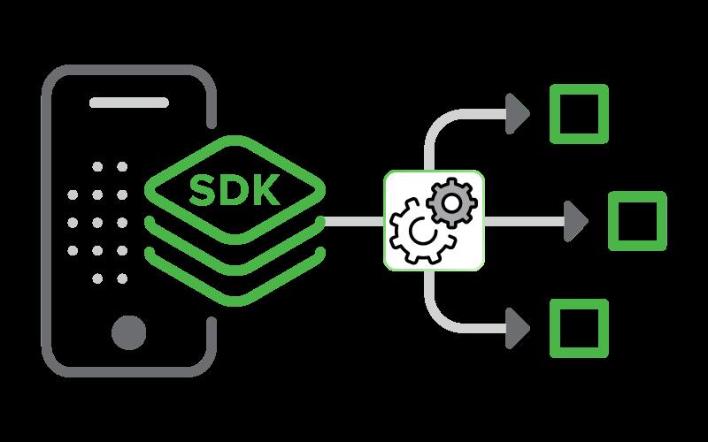 telematics sdk configuration