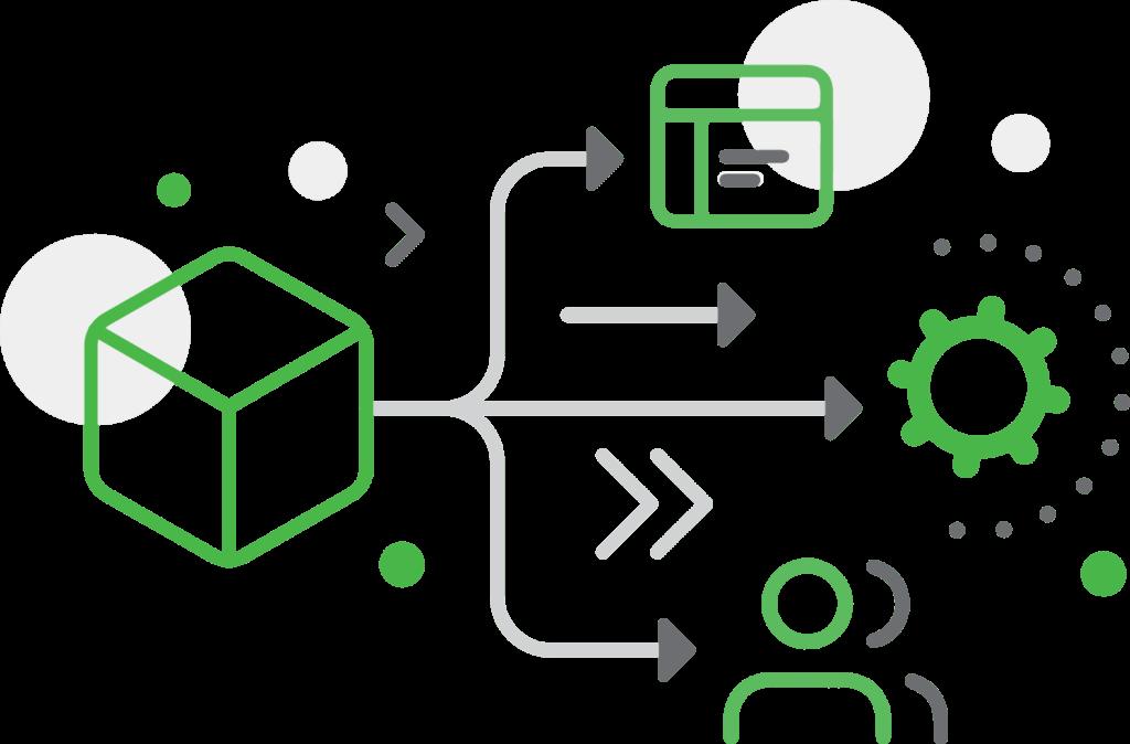 Telematics API