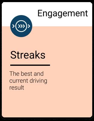 Streaks for Driver engagement
