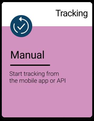 Manual tracking