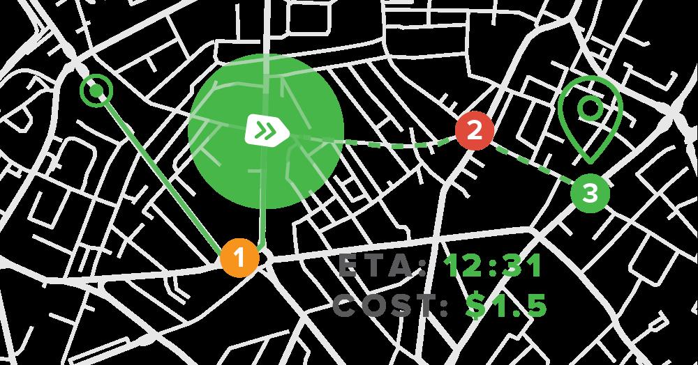 live location tracker
